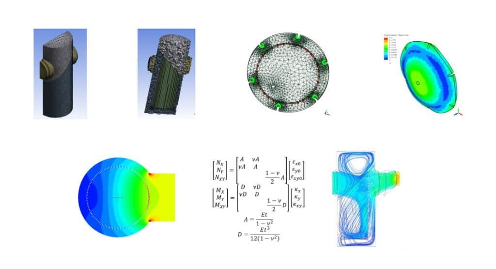 Fluidtrol Research & Design Process
